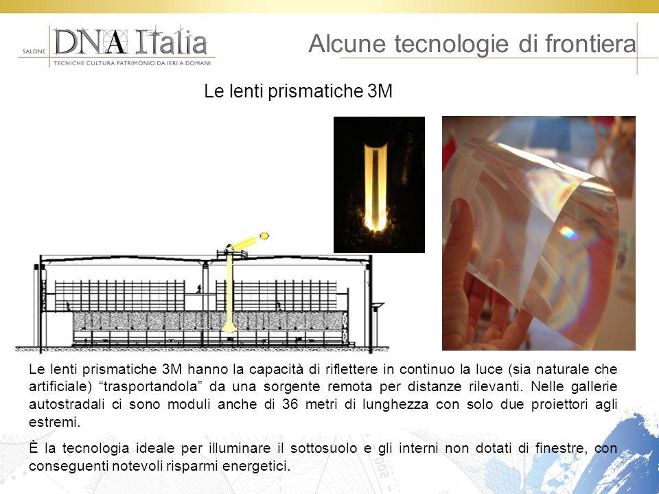 Alcune tecnologie di frontiera Le lenti prismatiche 3M hanno la capacità di riflettere in continuo la luce (sia naturale che artificiale) trasportando