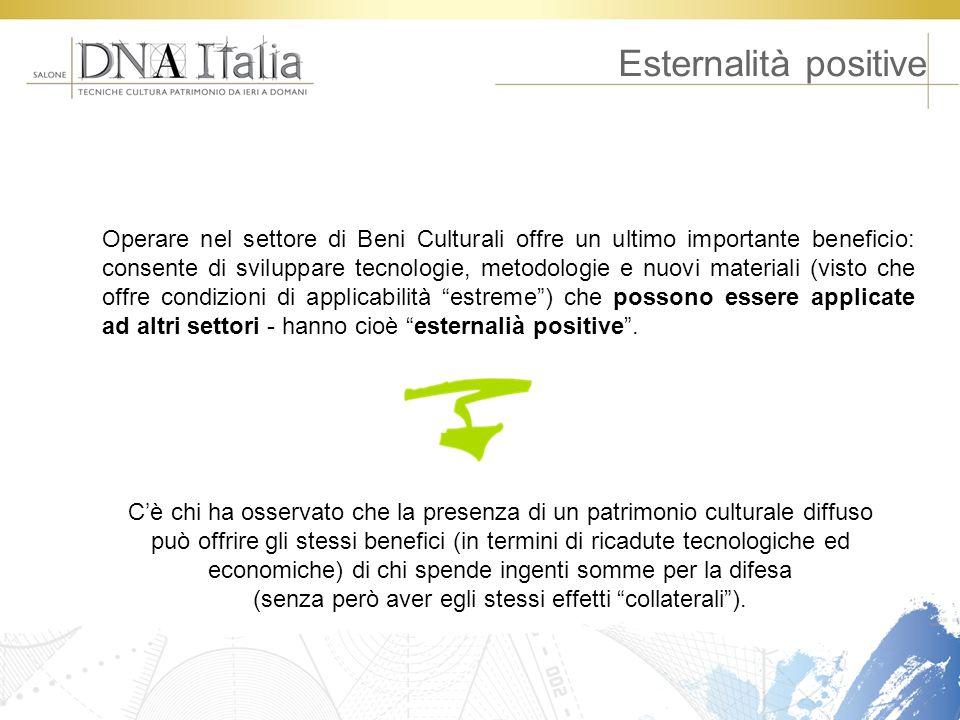 Esternalità positive Operare nel settore di Beni Culturali offre un ultimo importante beneficio: consente di sviluppare tecnologie, metodologie e nuov