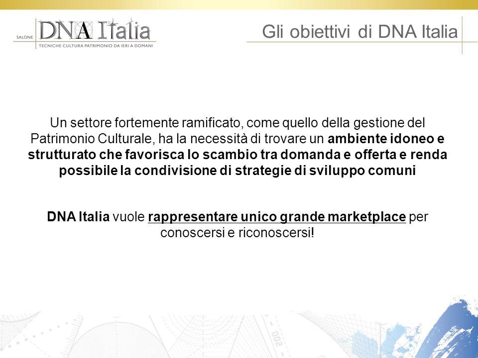 Gli obiettivi di DNA Italia Un settore fortemente ramificato, come quello della gestione del Patrimonio Culturale, ha la necessità di trovare un ambie