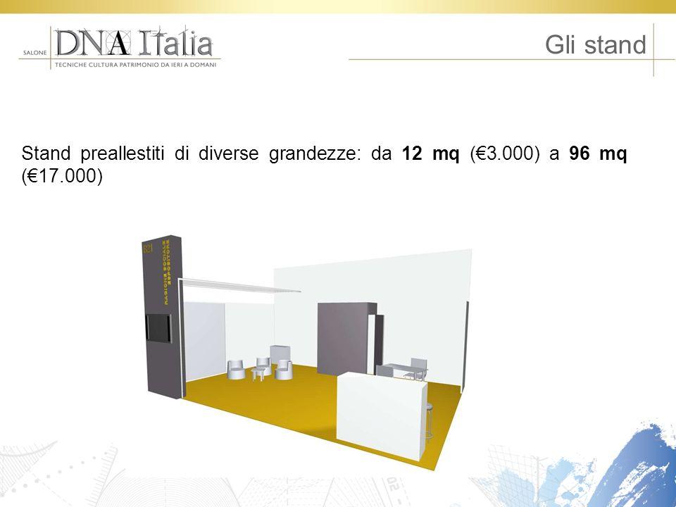 Gli stand Stand preallestiti di diverse grandezze: da 12 mq (3.000) a 96 mq (17.000)