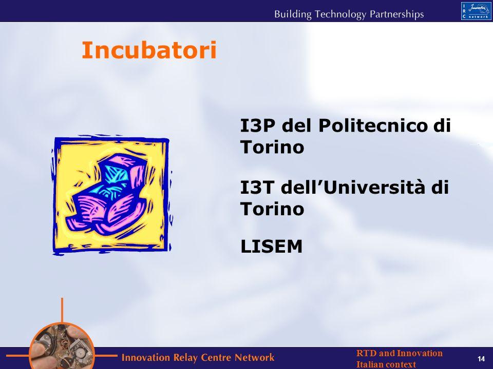 14 RTD and Innovation Italian context Incubatori I3P del Politecnico di Torino I3T dellUniversità di Torino LISEM