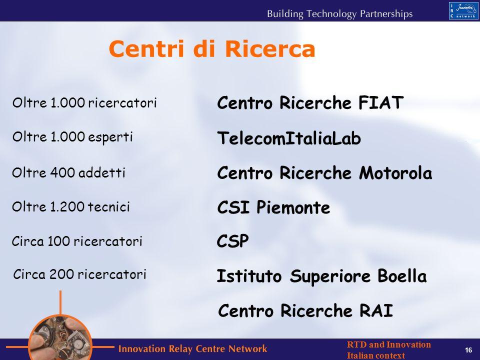 16 RTD and Innovation Italian context Centri di Ricerca Centro Ricerche FIAT TelecomItaliaLab Centro Ricerche Motorola CSI Piemonte CSP Centro Ricerche RAI Istituto Superiore Boella Oltre 1.000 ricercatori Oltre 1.000 esperti Oltre 400 addetti Oltre 1.200 tecnici Circa 100 ricercatori Circa 200 ricercatori