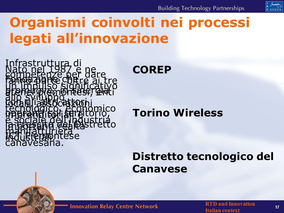 17 RTD and Innovation Italian context Organismi coinvolti nei processi legati allinnovazione COREP Nato nel 1987 e ne fanno parte, oltre ai tre atenei piemontesi, enti locali, associazioni imprenditoriali e importanti realtà industriali.