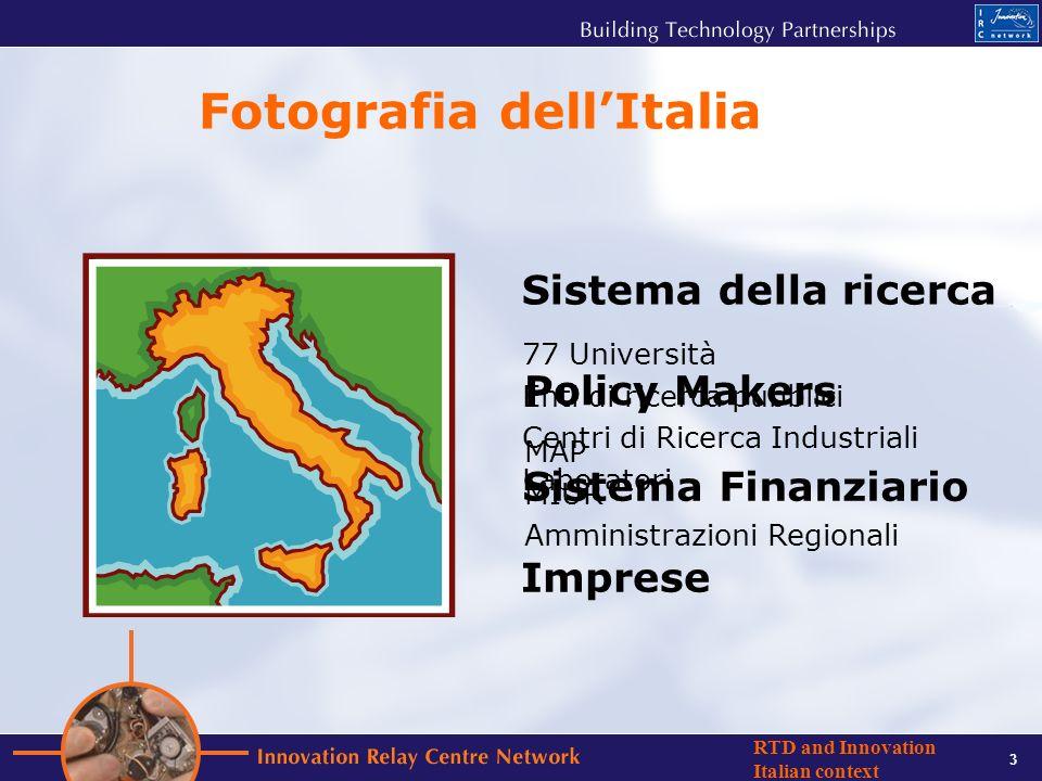 3 RTD and Innovation Italian context Sistema della ricerca Fotografia dellItalia MAP MIUR Amministrazioni Regionali Policy Makers Sistema Finanziario 77 Università Enti di ricerca pubblici Centri di Ricerca Industriali Laboratori Imprese