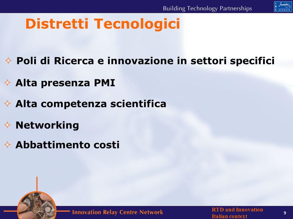 9 RTD and Innovation Italian context Poli di Ricerca e innovazione in settori specifici Alta presenza PMI Distretti Tecnologici Alta competenza scientifica Networking Abbattimento costi