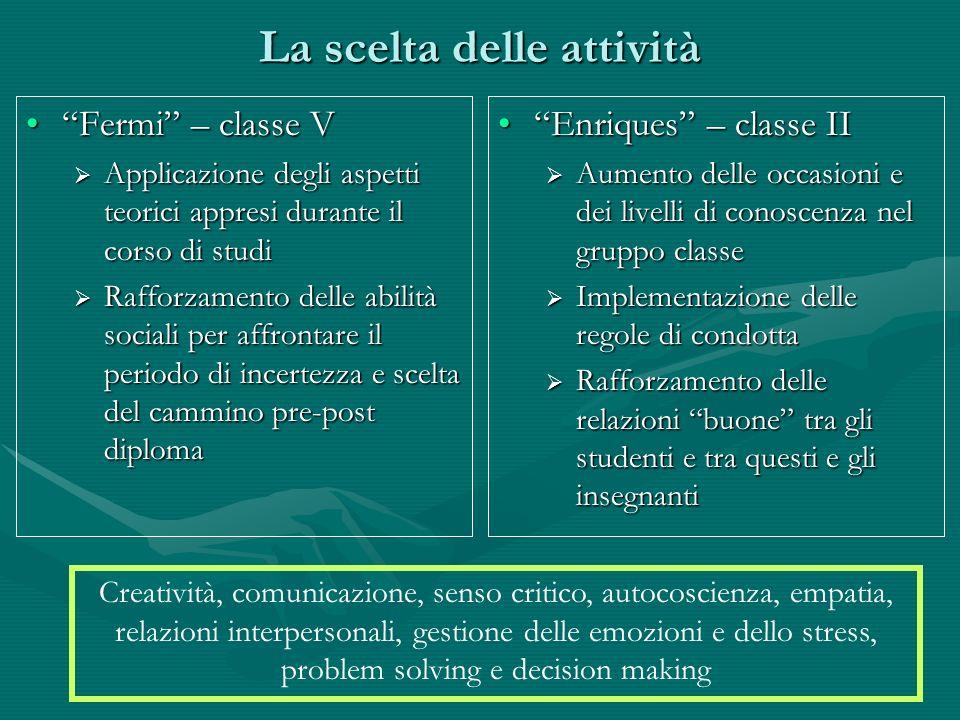 Esempio di unità didattica italiana La carta didentità (classe II) p.101 –Scopo: autocoscienza, comunicazione creativa ed efficace.