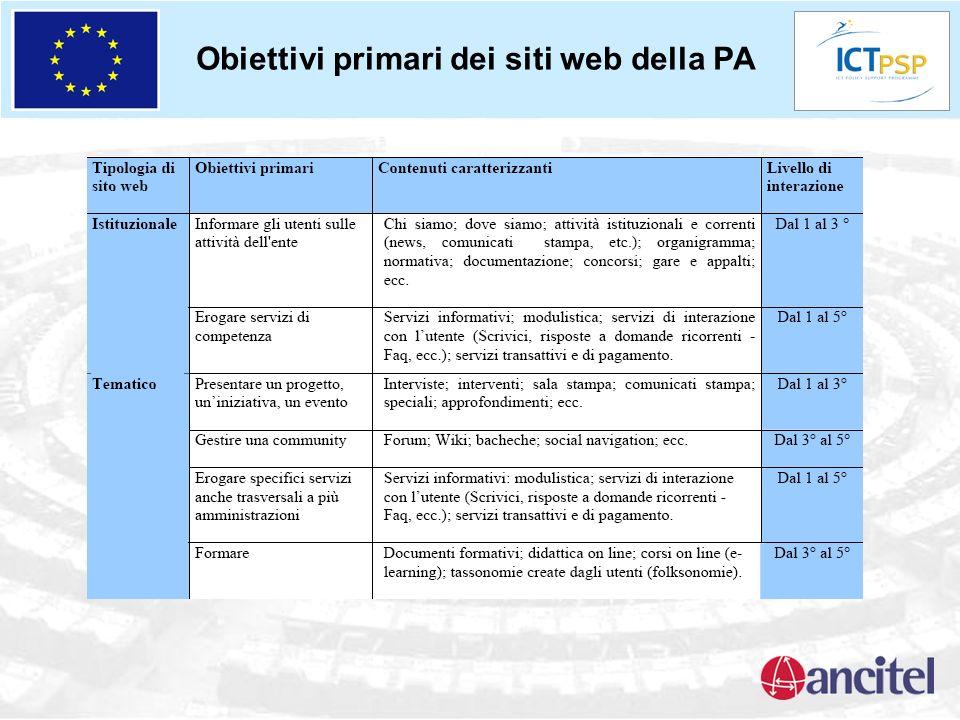 Obiettivi primari dei siti web della PA