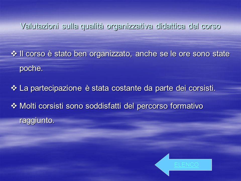 Valutazioni sulla qualità organizzativa didattica del corso Il corso è stato ben organizzato, anche se le ore sono state poche.