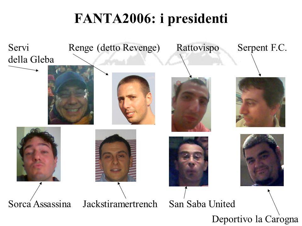 FANTA2006: i presidenti Servi Renge (detto Revenge) Rattovispo Serpent F.C.