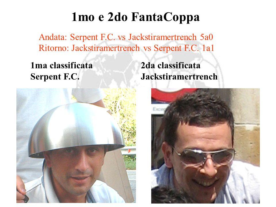 1mo e 2do FantaCoppa 1ma classificata2da classificata Serpent F.C.