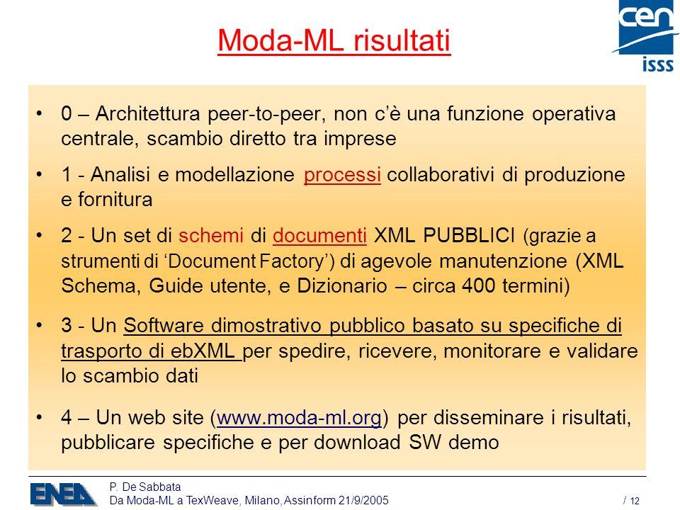 P. De Sabbata Da Moda-ML a TexWeave, Milano, Assinform 21/9/2005 / 12 Moda-ML risultati 0 – Architettura peer-to-peer, non cè una funzione operativa c