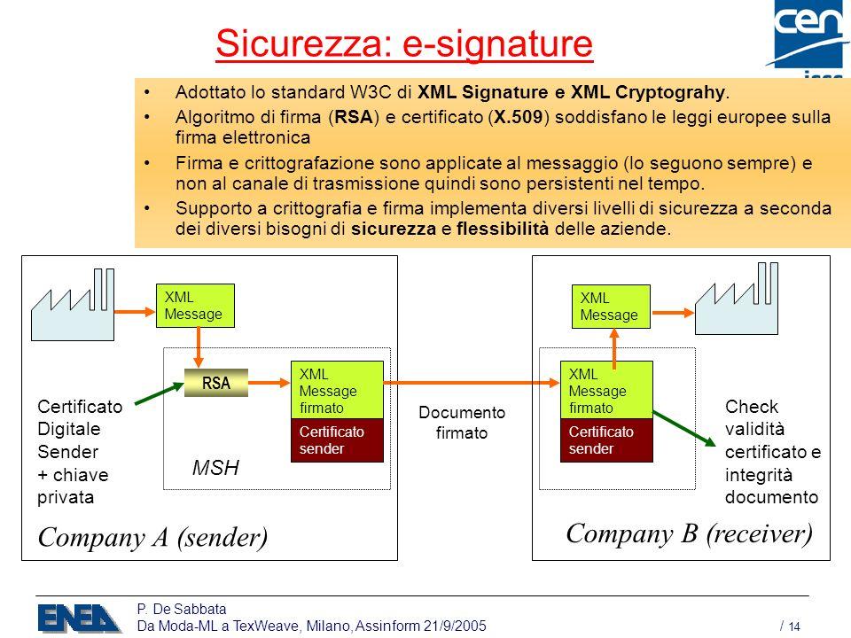 P. De Sabbata Da Moda-ML a TexWeave, Milano, Assinform 21/9/2005 / 14 Sicurezza: e-signature Adottato lo standard W3C di XML Signature e XML Cryptogra