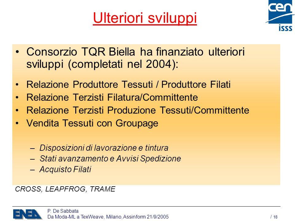P. De Sabbata Da Moda-ML a TexWeave, Milano, Assinform 21/9/2005 / 18 Ulteriori sviluppi Consorzio TQR Biella ha finanziato ulteriori sviluppi (comple