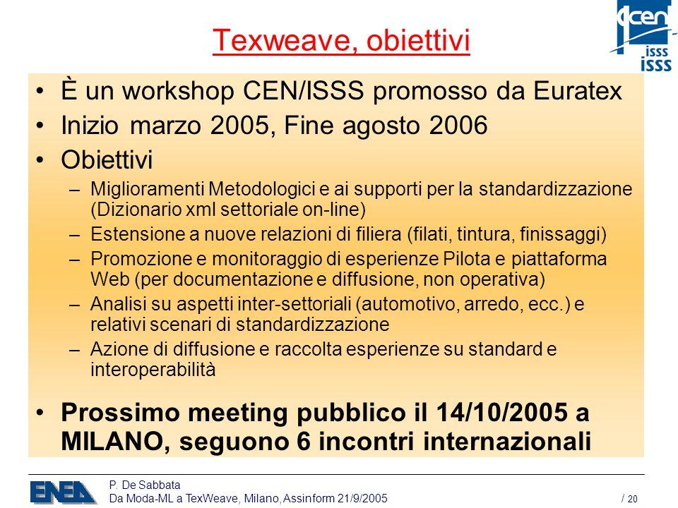 P. De Sabbata Da Moda-ML a TexWeave, Milano, Assinform 21/9/2005 / 20 Texweave, obiettivi È un workshop CEN/ISSS promosso da Euratex Inizio marzo 2005