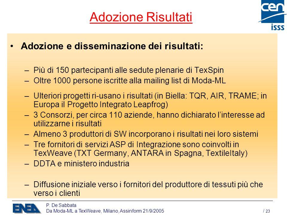 P. De Sabbata Da Moda-ML a TexWeave, Milano, Assinform 21/9/2005 / 23 Adozione Risultati Adozione e disseminazione dei risultati: –Più di 150 partecip