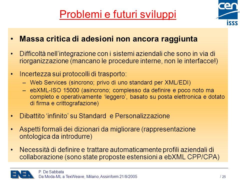 P. De Sabbata Da Moda-ML a TexWeave, Milano, Assinform 21/9/2005 / 25 Problemi e futuri sviluppi Massa critica di adesioni non ancora raggiunta Diffic