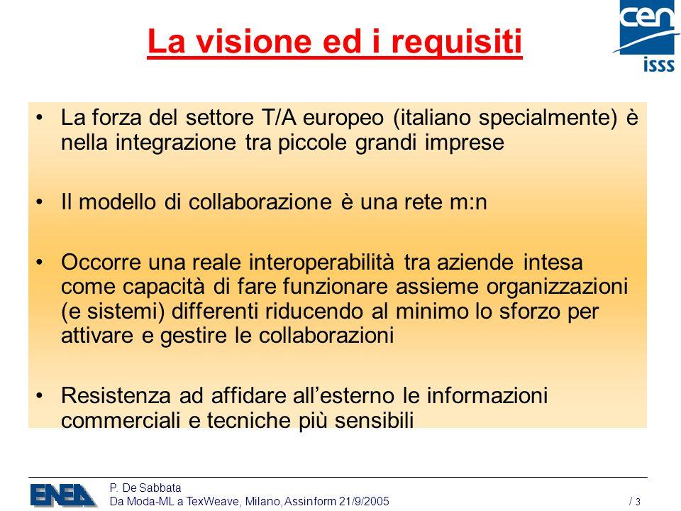 P. De Sabbata Da Moda-ML a TexWeave, Milano, Assinform 21/9/2005 / 3 La visione ed i requisiti La forza del settore T/A europeo (italiano specialmente