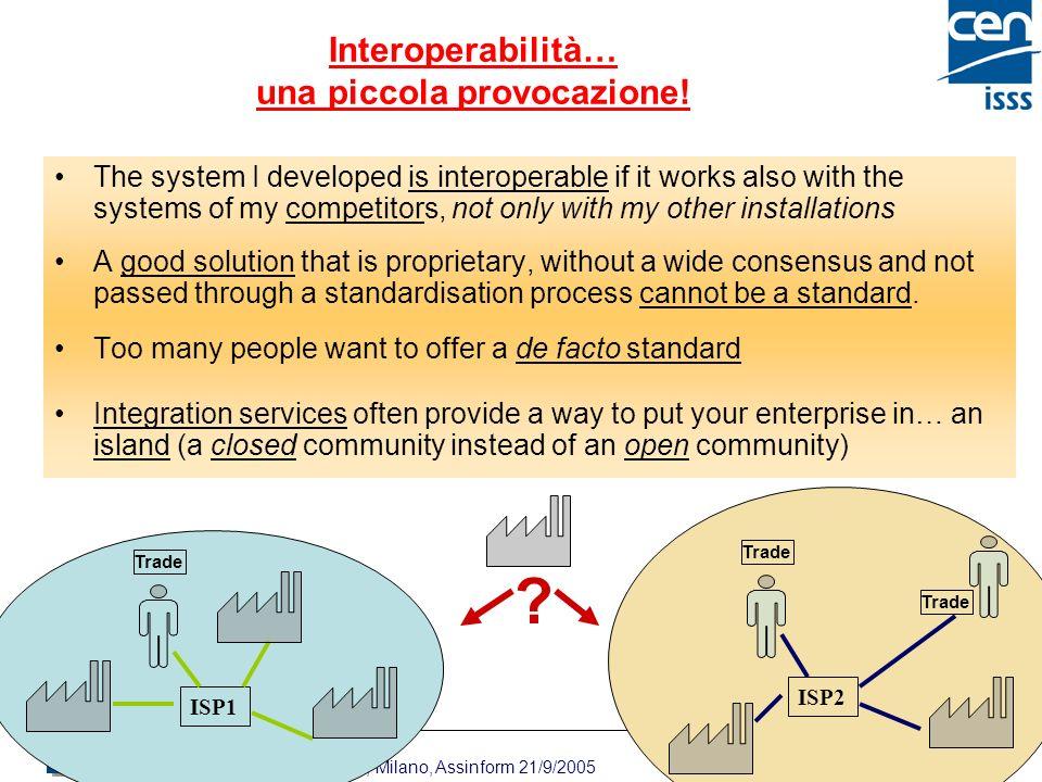 P. De Sabbata Da Moda-ML a TexWeave, Milano, Assinform 21/9/2005 / 4 Interoperabilità… una piccola provocazione! The system I developed is interoperab