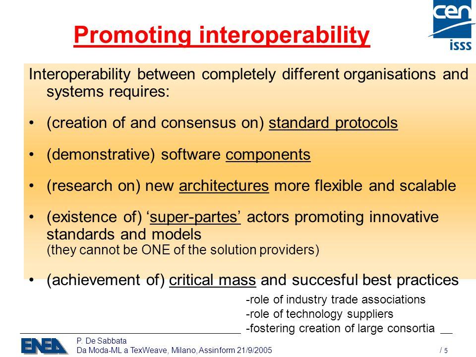 P. De Sabbata Da Moda-ML a TexWeave, Milano, Assinform 21/9/2005 / 5 Promoting interoperability Interoperability between completely different organisa