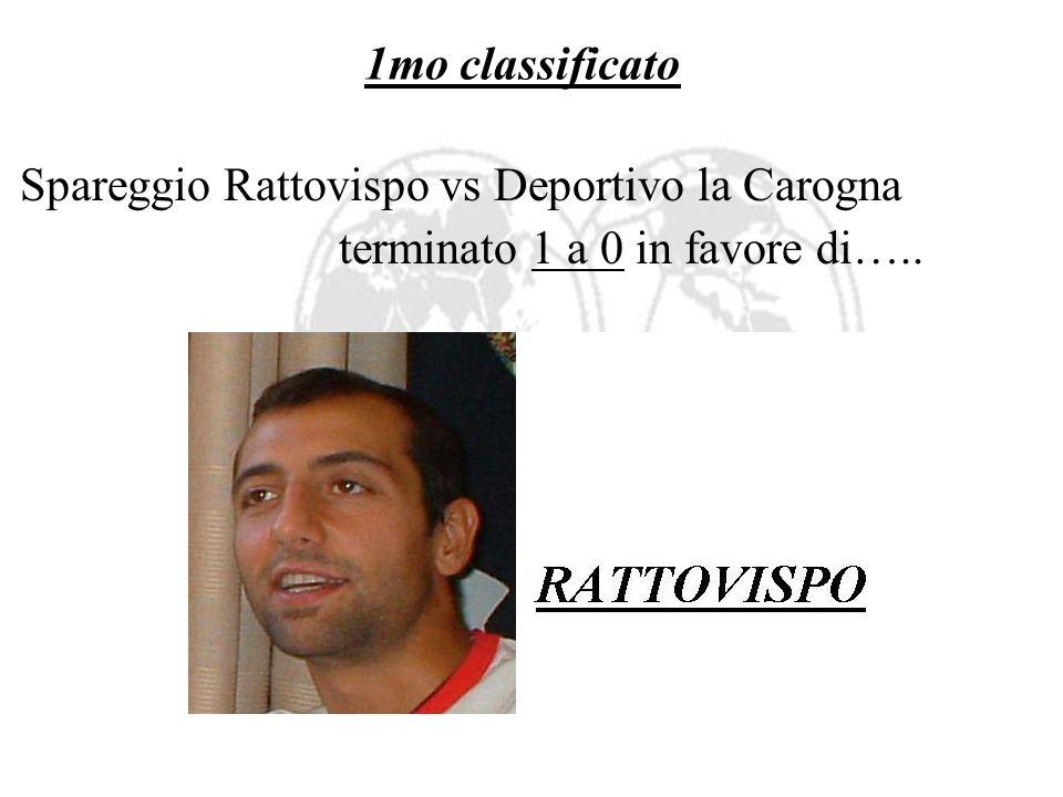 3zo in campionato Spareggio Sorca Assassina vs Renge (detto Revenge) finito 7 a 4 in favore di……
