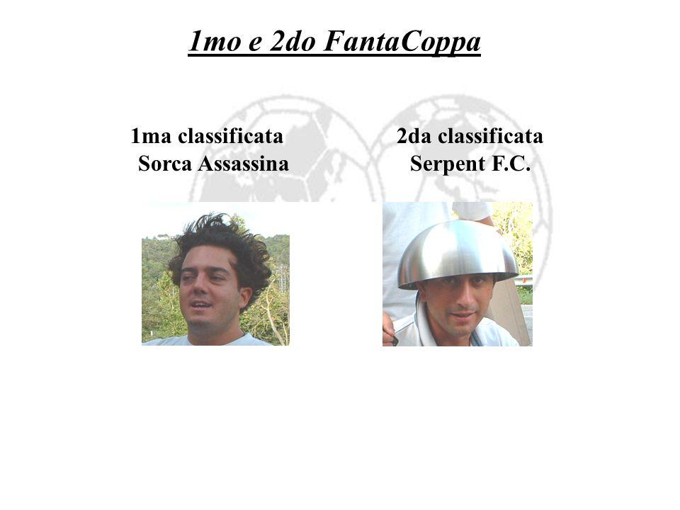 1mo e 2do FantaCoppa 1ma classificata2da classificata Sorca Assassina Serpent F.C.