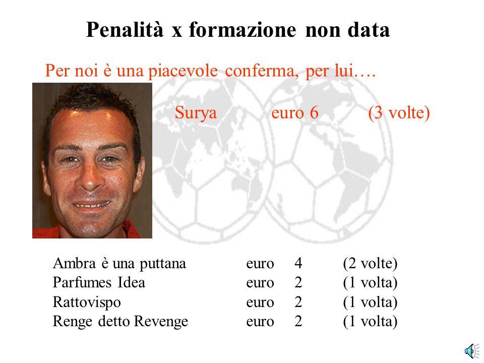 Penalità x punteggi + bassi Da questo anno su delibera di inizio campionato, pagano 0,50 euro tutte le squadre che totalizzano meno di 66 punti.
