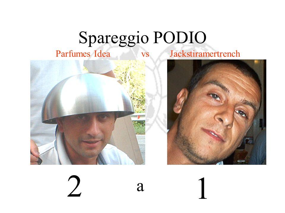 Spareggio PODIO Parfumes IdeavsJackstiramertrench 2 a 1