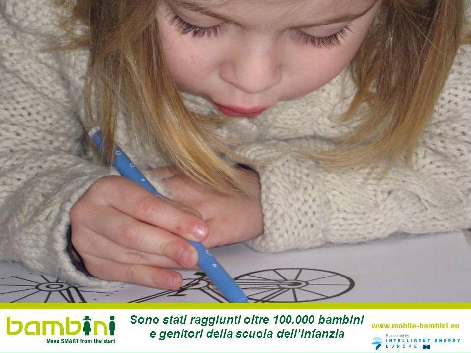 Sono stati raggiunti oltre 100.000 bambini e genitori della scuola dellinfanzia