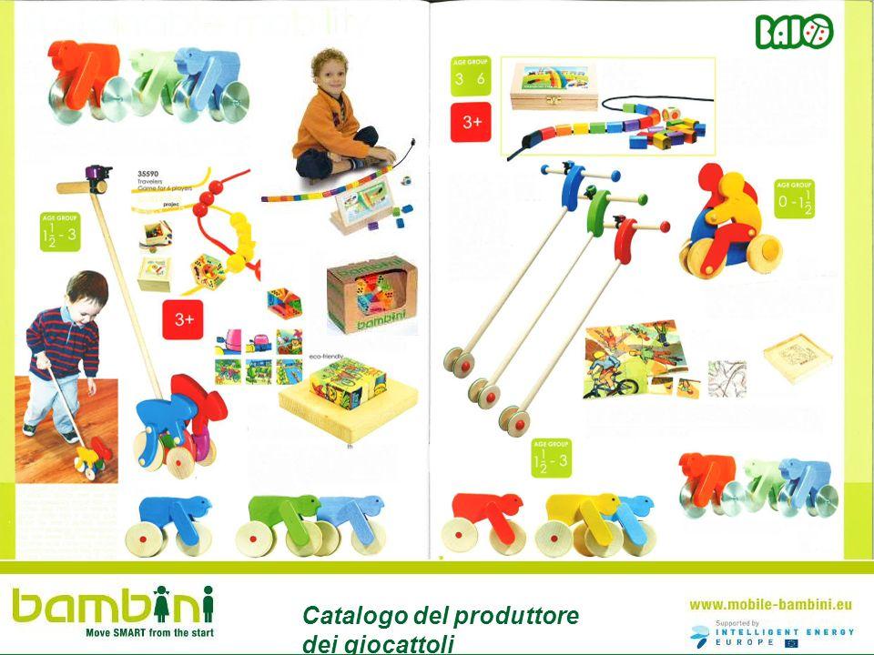 B Catalogo del produttore dei giocattoli