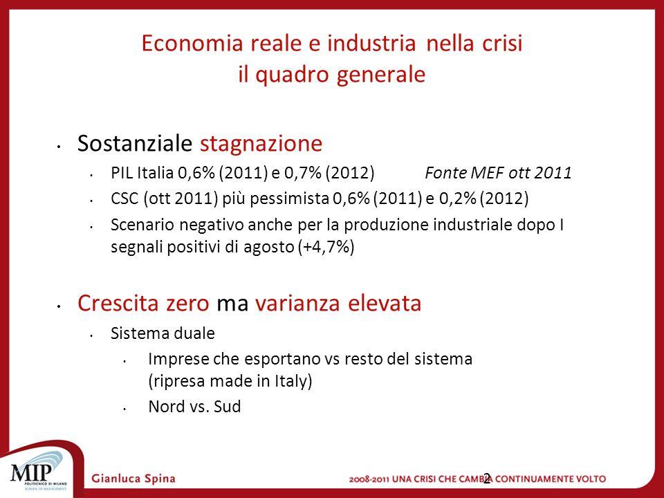 2 Sostanziale stagnazione PIL Italia 0,6% (2011) e 0,7% (2012) Fonte MEF ott 2011 CSC (ott 2011) più pessimista 0,6% (2011) e 0,2% (2012) Scenario negativo anche per la produzione industriale dopo I segnali positivi di agosto (+4,7%) Crescita zero ma varianza elevata Sistema duale Imprese che esportano vs resto del sistema (ripresa made in Italy) Nord vs.