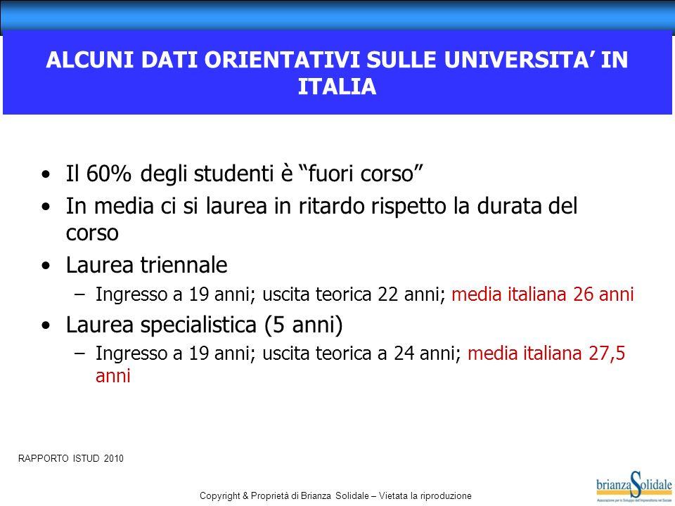 Copyright & Proprietà di Brianza Solidale – Vietata la riproduzione ALCUNI DATI ORIENTATIVI SULLE UNIVERSITA IN ITALIA Il 60% degli studenti è fuori c