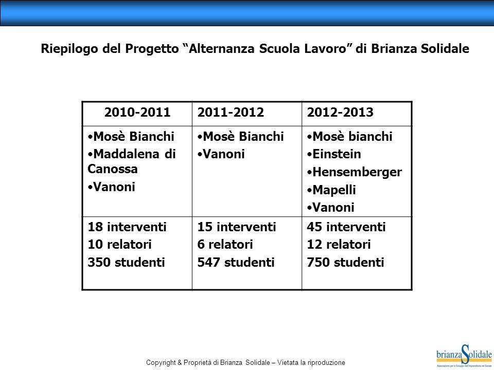 Copyright & Proprietà di Brianza Solidale – Vietata la riproduzione Riepilogo del Progetto Alternanza Scuola Lavoro di Brianza Solidale 2010-20112011-