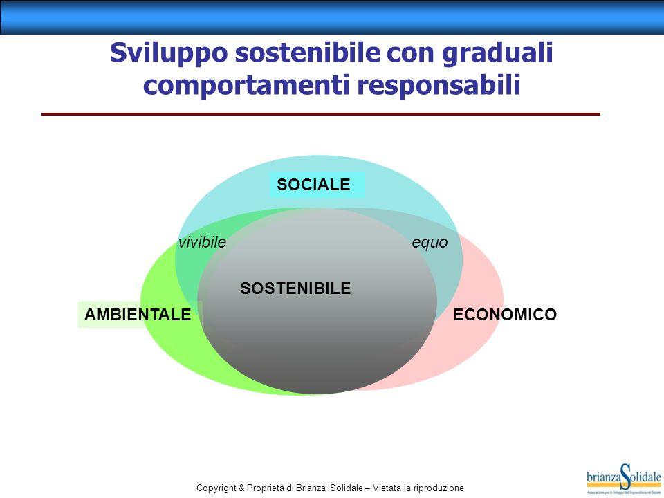Copyright & Proprietà di Brianza Solidale – Vietata la riproduzione Sviluppo sostenibile con graduali comportamenti responsabili AMBIENTALE SOCIALE EC