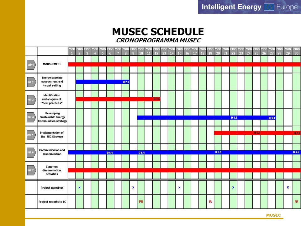 MUSEC SCHEDULE CRONOPROGRAMMA MUSEC Time table MUSEC