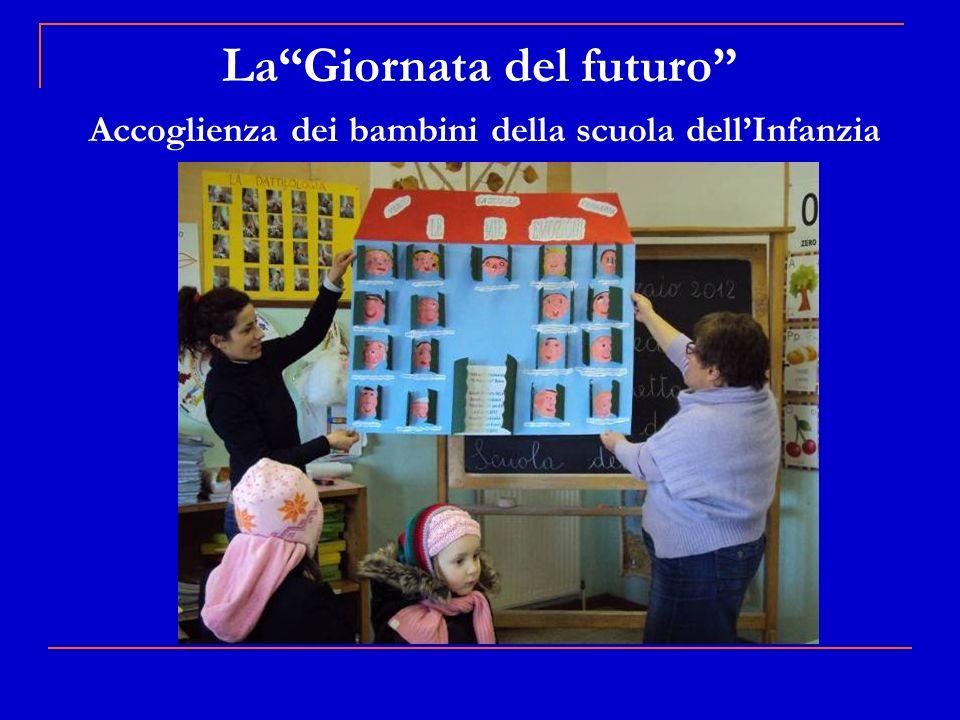 LaGiornata del futuro Accoglienza dei bambini della scuola dellInfanzia