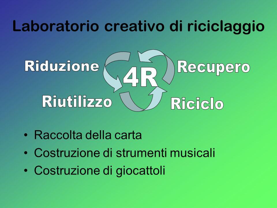 Laboratorio creativo di riciclaggio Raccolta della carta Costruzione di strumenti musicali Costruzione di giocattoli