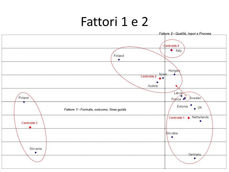 Fattori 1 e 2