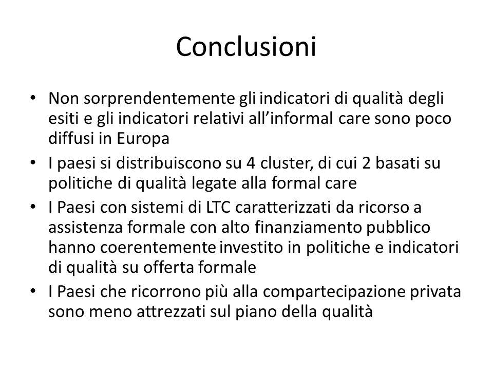 Conclusioni Non sorprendentemente gli indicatori di qualità degli esiti e gli indicatori relativi allinformal care sono poco diffusi in Europa I paesi