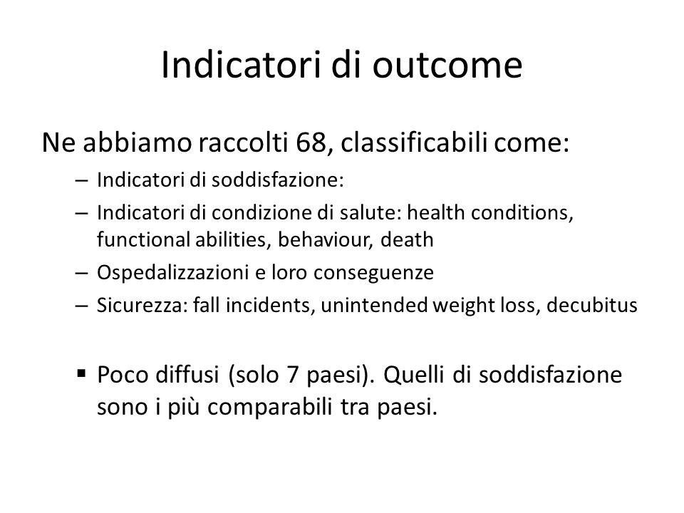 Indicatori di outcome Ne abbiamo raccolti 68, classificabili come: – Indicatori di soddisfazione: – Indicatori di condizione di salute: health conditi