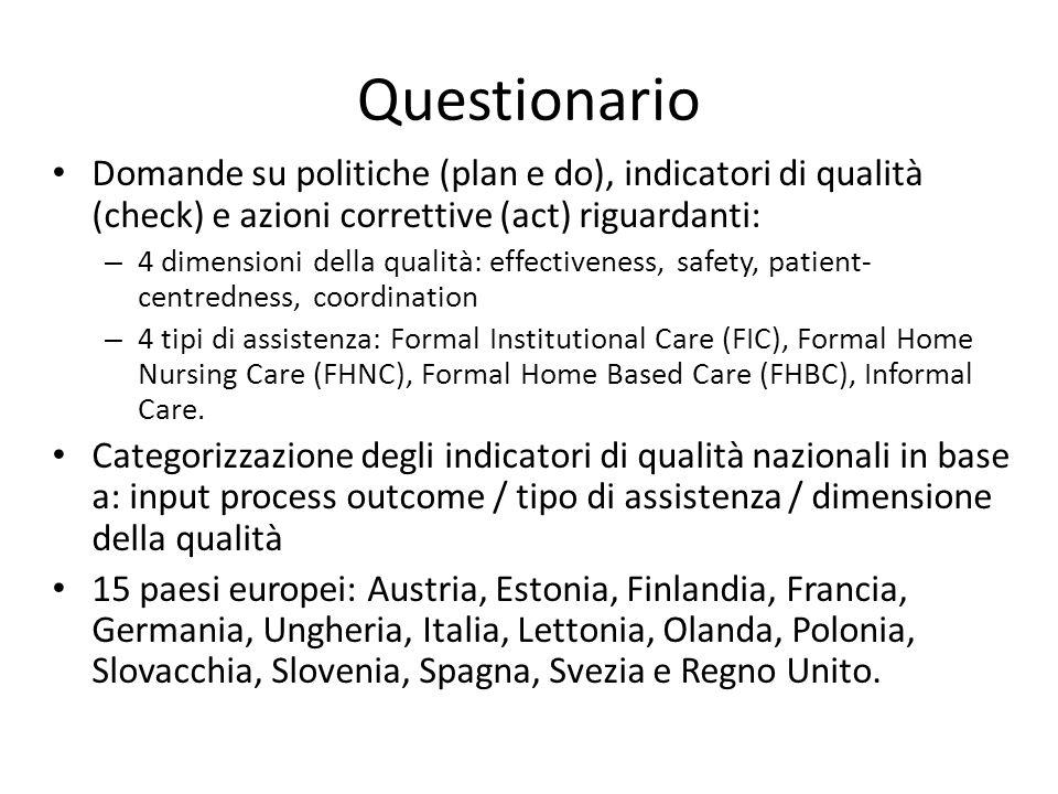 Questionario Domande su politiche (plan e do), indicatori di qualità (check) e azioni correttive (act) riguardanti: – 4 dimensioni della qualità: effe