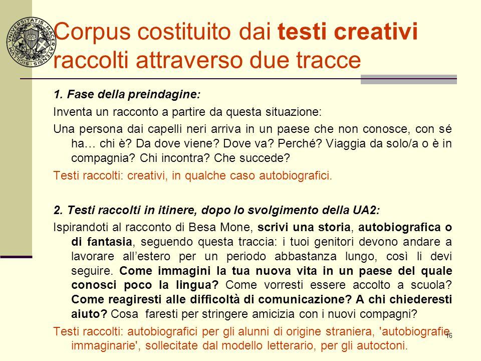 Corpus costituito dai testi creativi raccolti attraverso due tracce 1. Fase della preindagine: Inventa un racconto a partire da questa situazione: Una