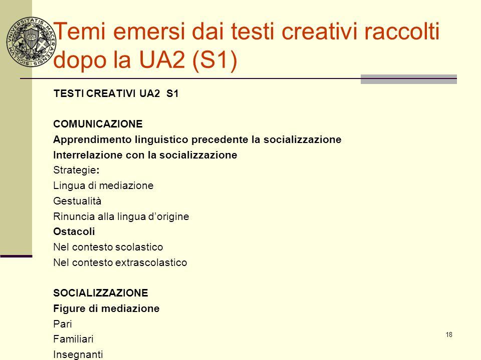 Temi emersi dai testi creativi raccolti dopo la UA2 (S1) TESTI CREATIVI UA2 S1 COMUNICAZIONE Apprendimento linguistico precedente la socializzazione I