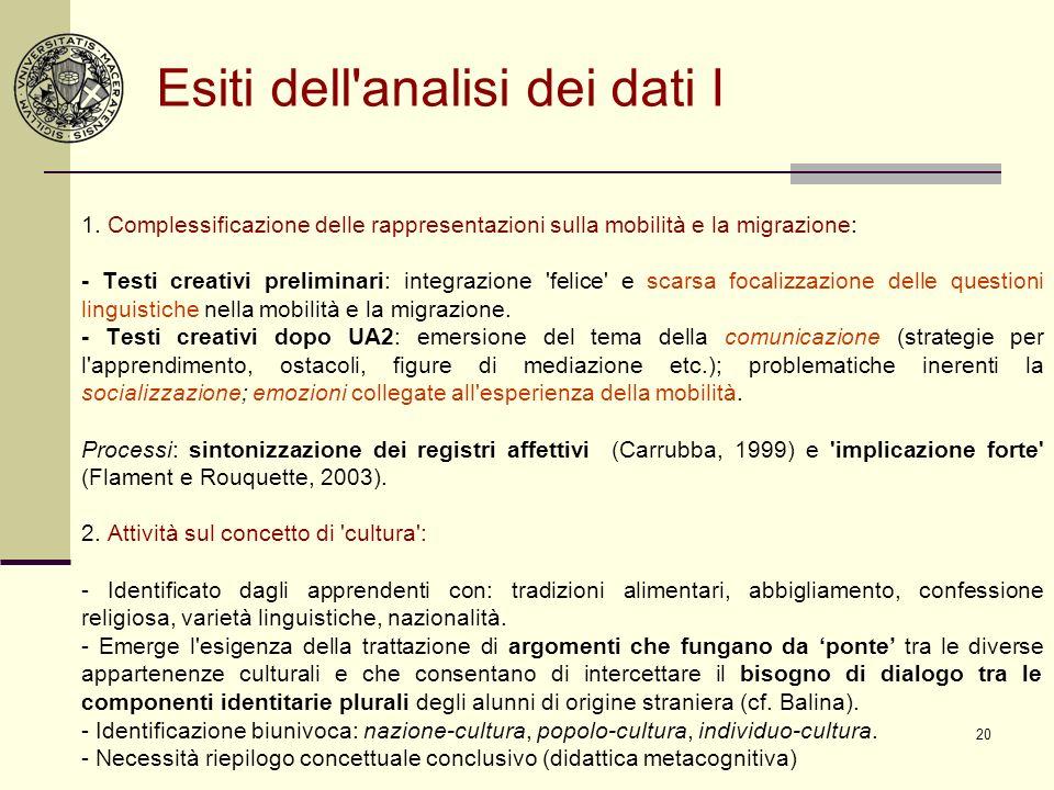 20 Esiti dell'analisi dei dati I 1. Complessificazione delle rappresentazioni sulla mobilità e la migrazione: - Testi creativi preliminari: integrazio