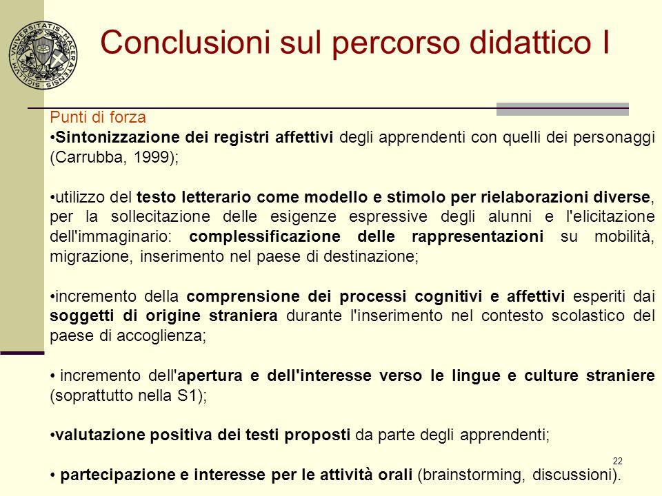 22 Conclusioni sul percorso didattico I Punti di forza Sintonizzazione dei registri affettivi degli apprendenti con quelli dei personaggi (Carrubba, 1
