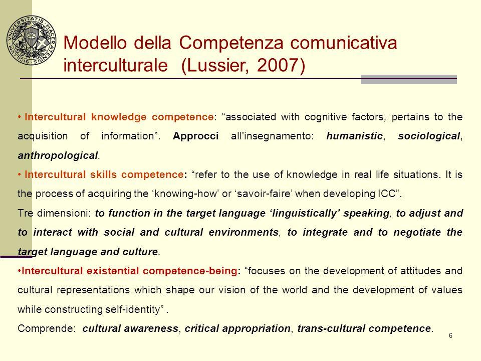 6 Modello della Competenza comunicativa interculturale (Lussier, 2007) Intercultural knowledge competence: associated with cognitive factors, pertains