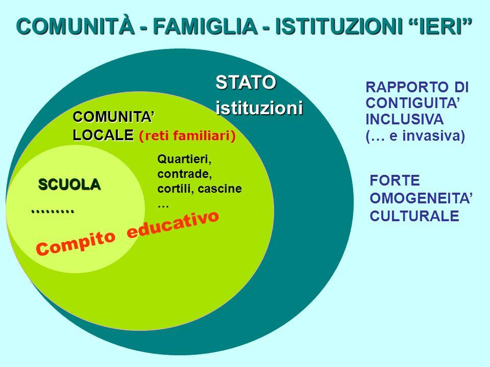 Civezzano - OTTOBRE 2009 IL RAPPORTO SCUOLA - FAMIGLIA I presupposti di una alleanza efficace