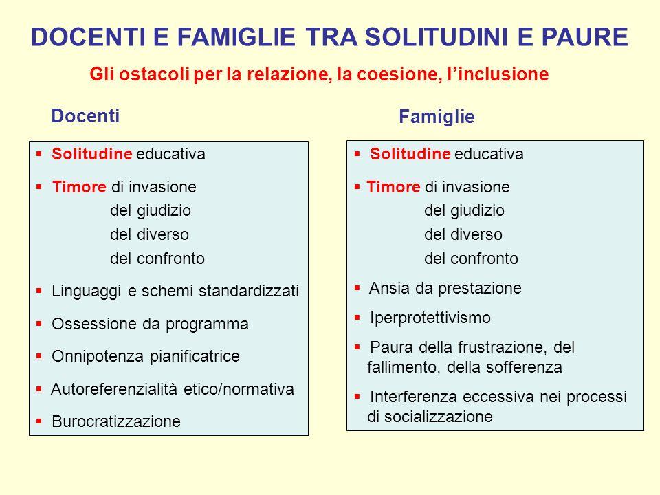 STATO - ISTITUZIONI ENTE LOCALE cittadino Famiglia (rappresentazione tendenziale) COMUNITÀ, FAMIGLIA E ISTITUZIONI OGGI (rappresentazione tendenziale)