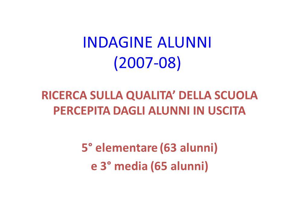 INDAGINE ALUNNI (2007-08) RICERCA SULLA QUALITA DELLA SCUOLA PERCEPITA DAGLI ALUNNI IN USCITA 5° elementare (63 alunni) e 3° media (65 alunni)