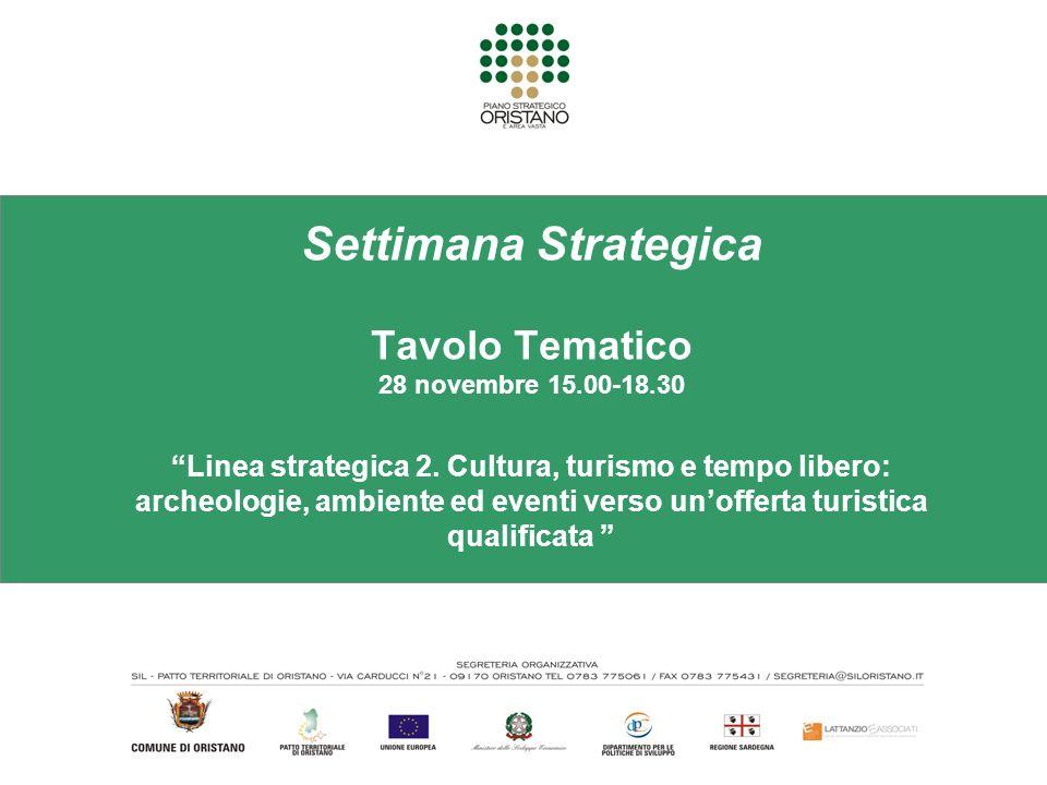 Settimana Strategica Tavolo Tematico 28 novembre 15.00-18.30 Linea strategica 2.