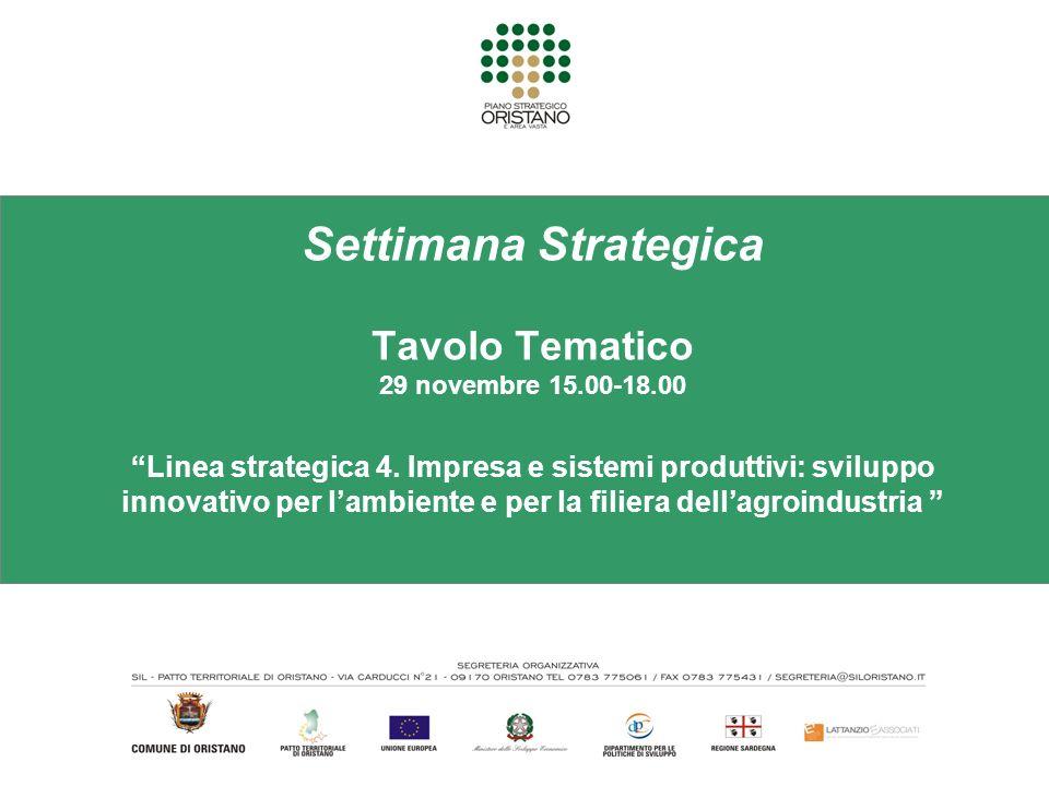 Settimana Strategica Tavolo Tematico 29 novembre 15.00-18.00 Linea strategica 4. Impresa e sistemi produttivi: sviluppo innovativo per lambiente e per